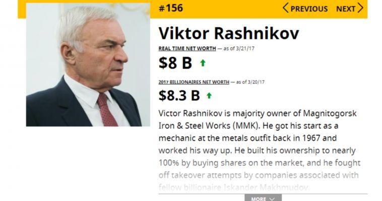 Виктор Рашников поднялся в рейтинге Forbes