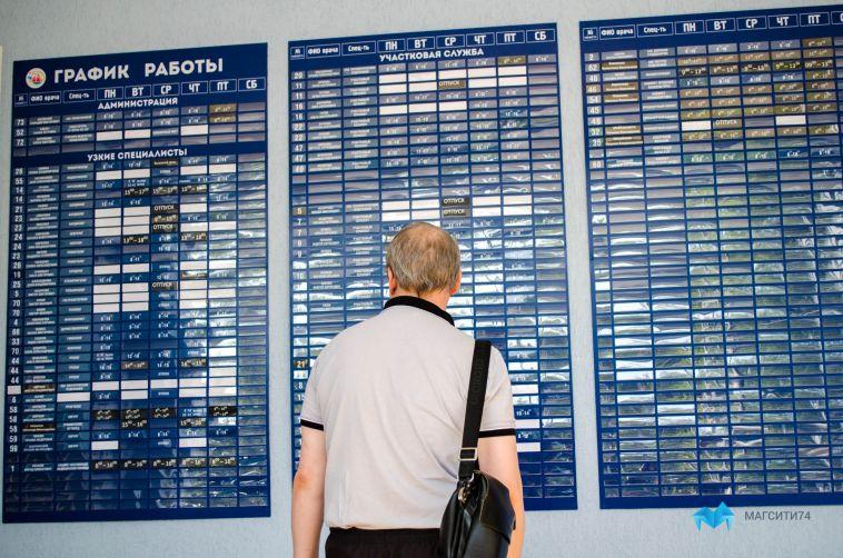 Челябинская область возвращается кдиспансеризации ипрофосмотрам