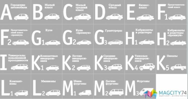 Восемь моделей «АвтоВАЗа» претендуют на звание «Автомобиль года в России»